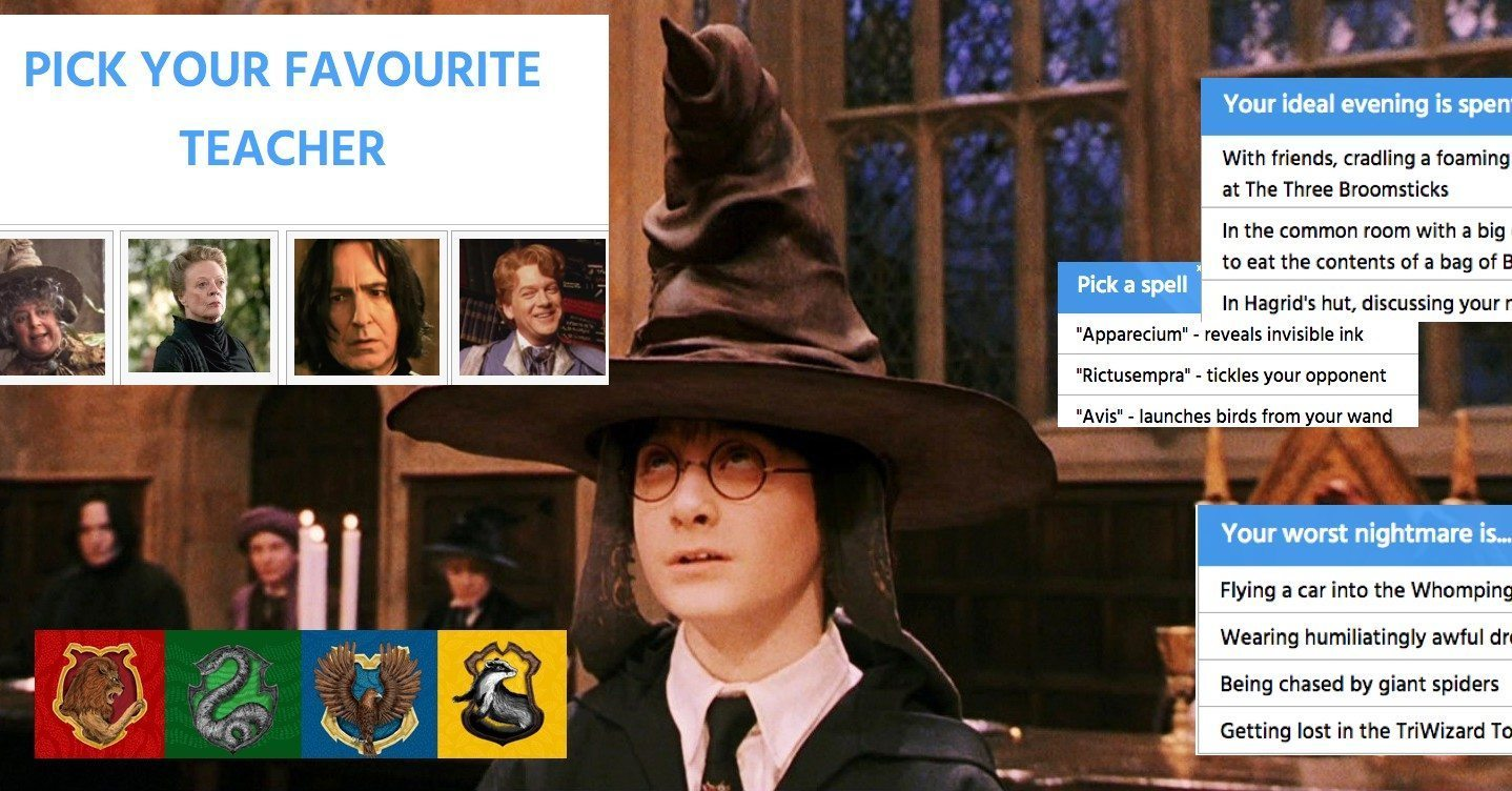Harry Potter Quiz Which Hogwarts House Do You Belong To Sorting