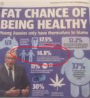 daily telegraph australia unhealthy