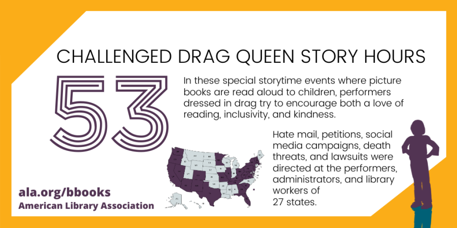 Drag Queen Story Hour events were challenged at libraries in 27 states