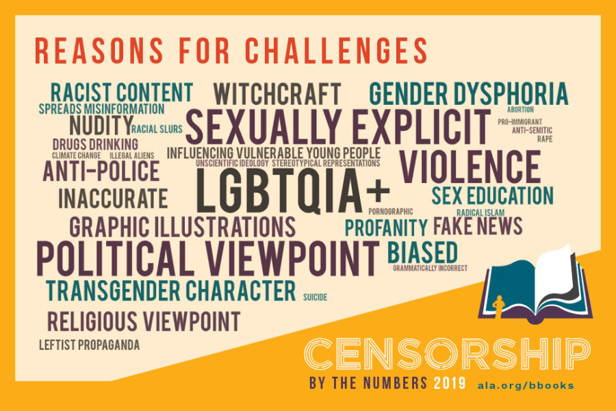 Books are commonly challenged for their LGBT+ content and for having transgender characters